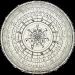 Звезда Магов как схема взаимодействия планет