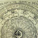 Экспериментальная астрологическая группа